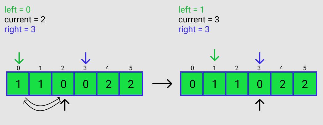 Figure E2