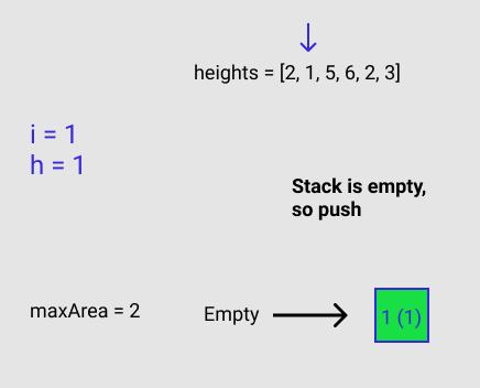 Figure C