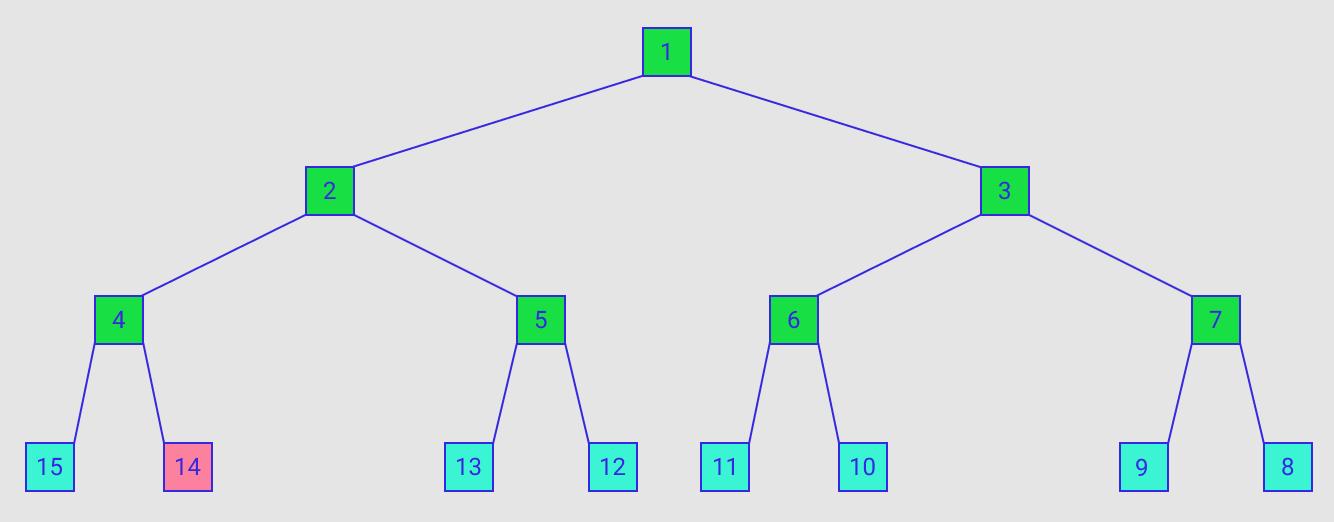 Figure A2