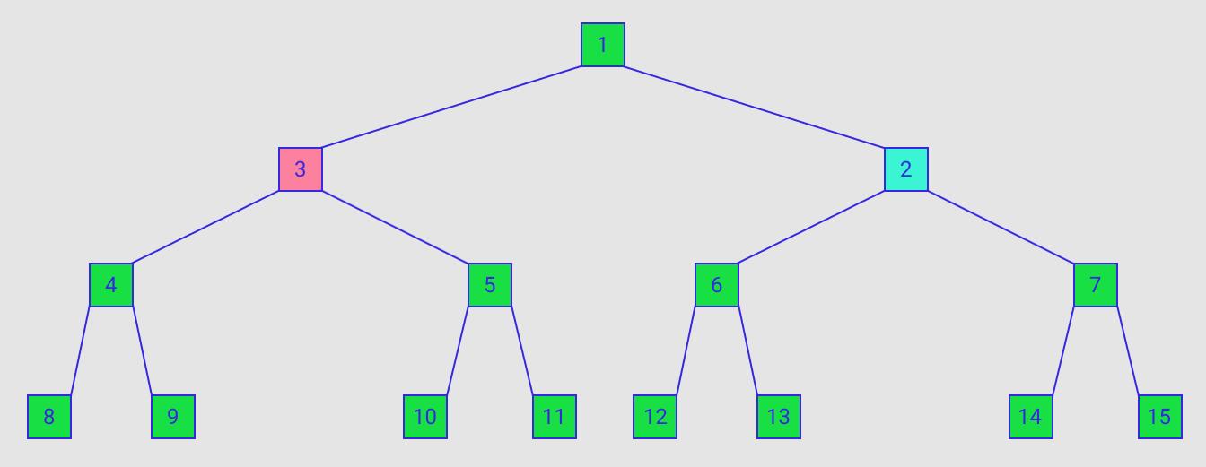 Figure C1